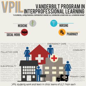 VPIL InfoGraph