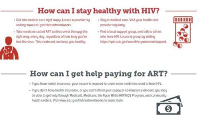 Living with HIV 101 – Consumer Info Sheet