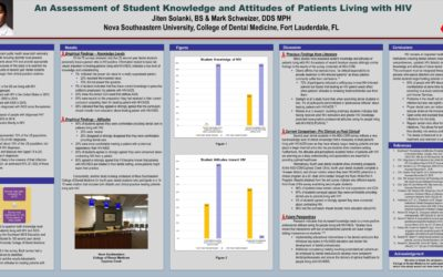 An Assessment of Student Knowledge and Attitudes of Patients Living with HIV